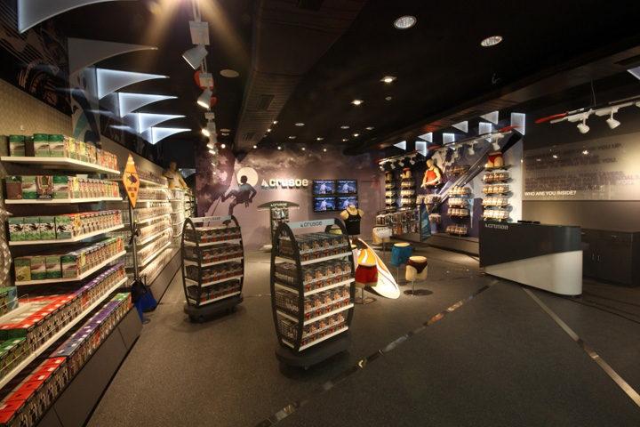 Crusoe Coimbatore By Future Research Design Company