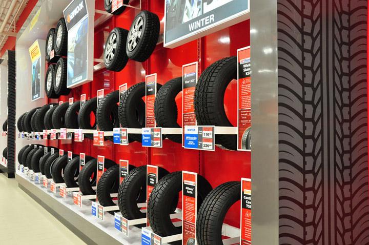 canadian tire brand identity