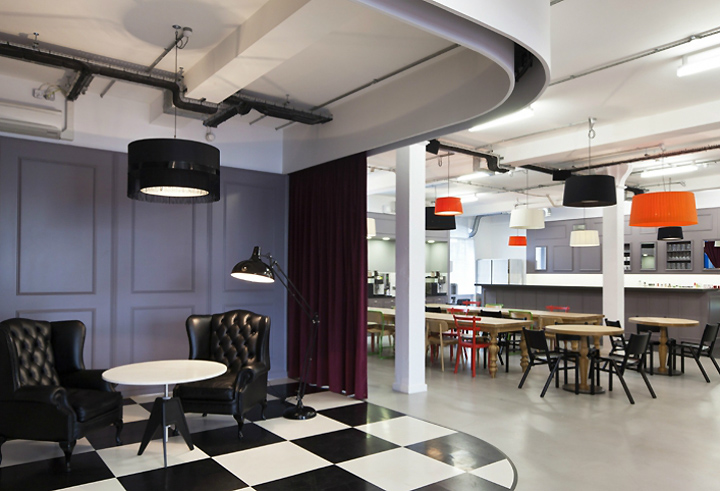 london office design analysing airbnb office london threefold