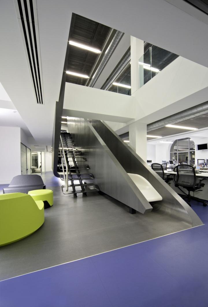 Red Bull Hq By Jump Studios London 187 Retail Design Blog