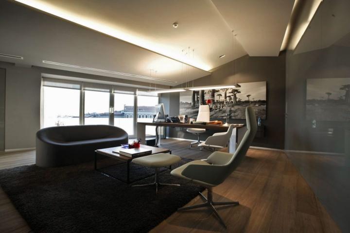 Director Room Office Furniture Brisbane