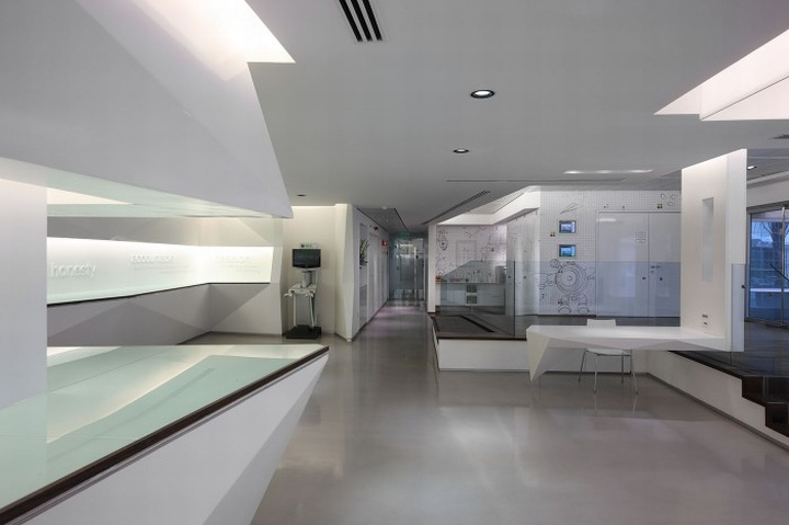 Corridors retail design blog for Bureau high tech