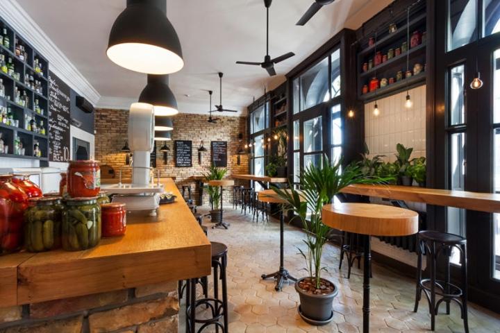 Bricks retail design blog - Decoration style industriel ...