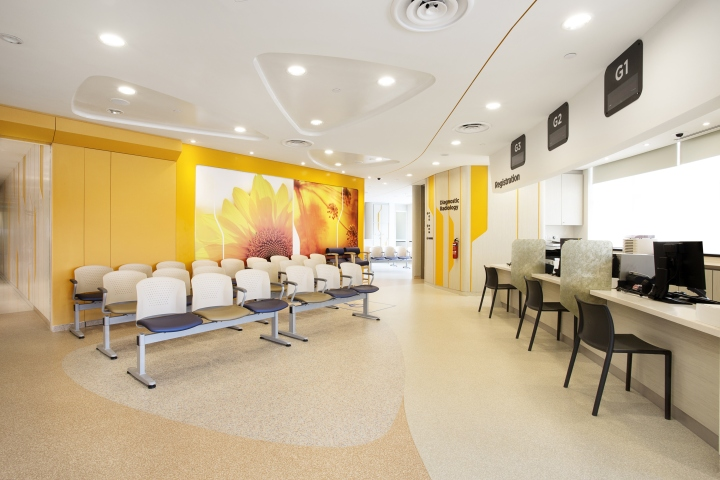 In The Design Of Facility Located At Camden Medical Centre Patients Comfort And Recuperation Were Emphasisied Kyoob Id Team Utilised A