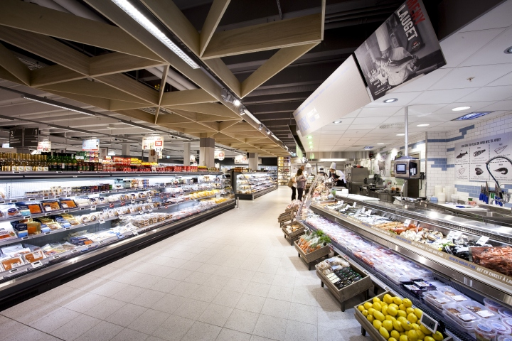 187 Meny Supermarkets By Household Norway