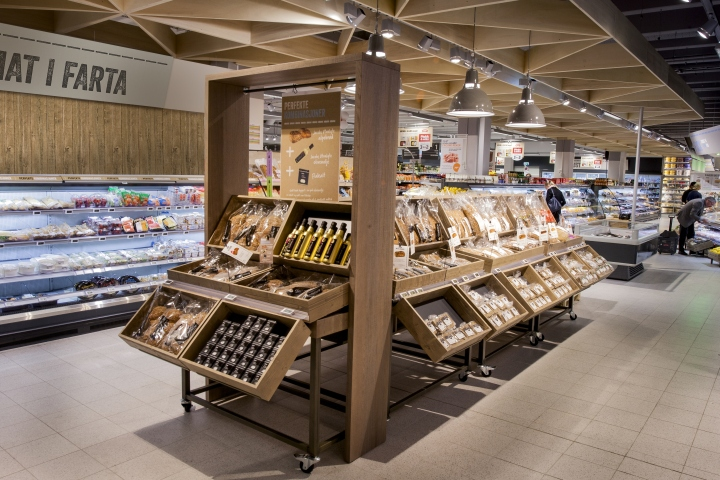 Meny Supermarkets By Household Norway