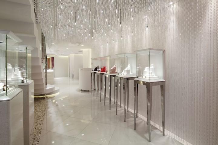 Jewelry 187 Retail Design Blog