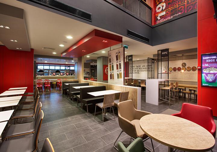 Kfc Chicken Burger