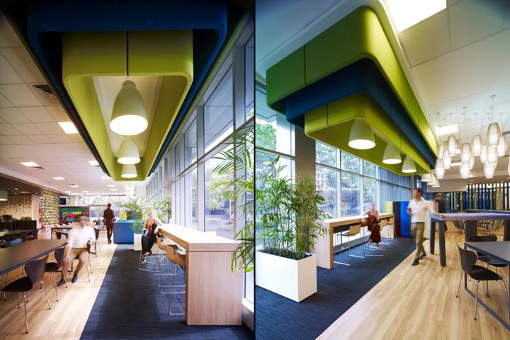 Microsoft office by futurespace sydney u australia