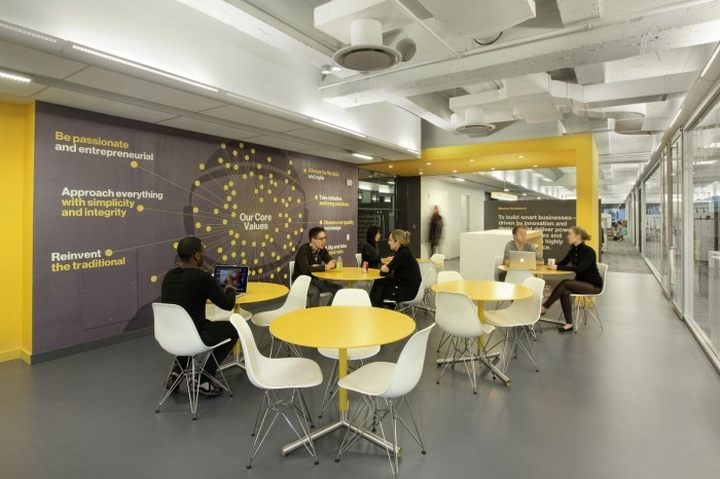 187 Sandow Headquarters By Gensler New York City