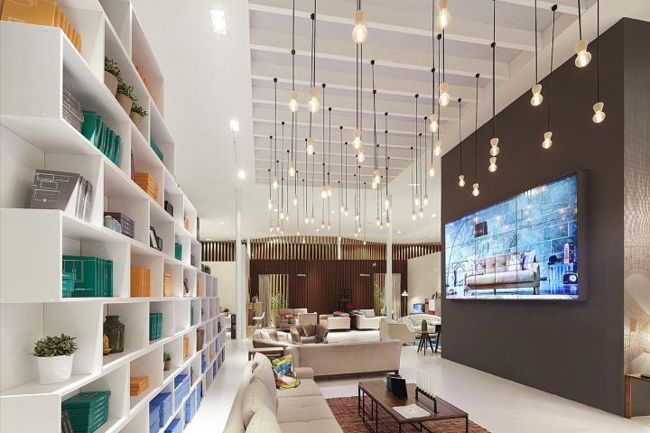 Yata Grup Enza Home Retail Design Blog