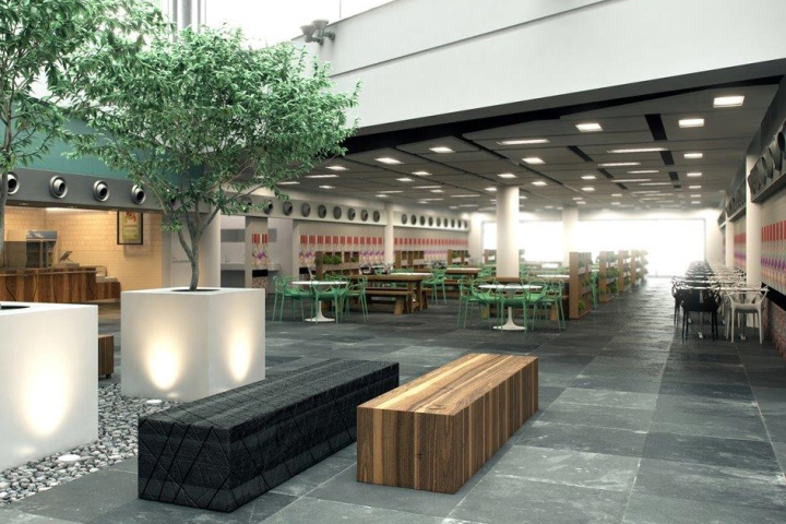Food Search Results 187 Retail Design Blog