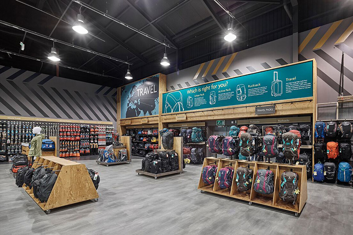 Retail Store Sound Systems