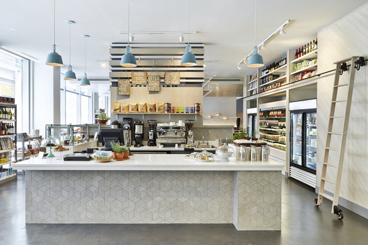 Open Kitchen Retail Design Blog