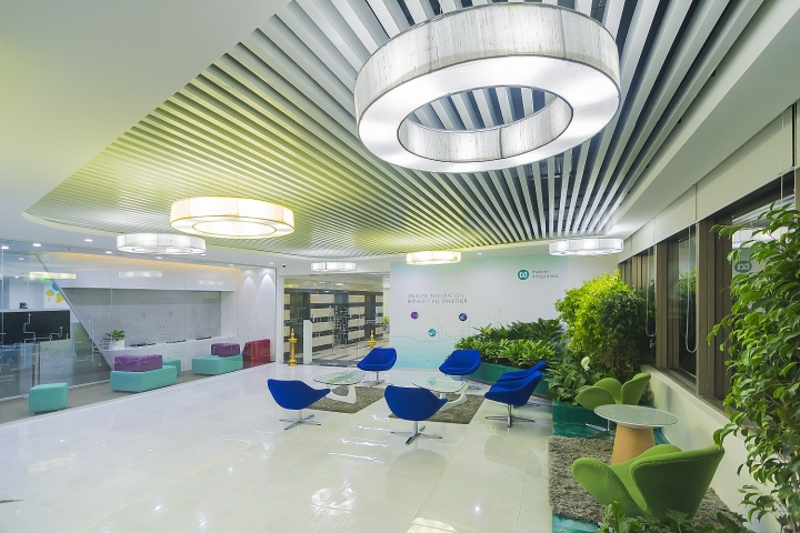 Maxim Integrated Corporate Office By Zyeta Interiors Bangalore India