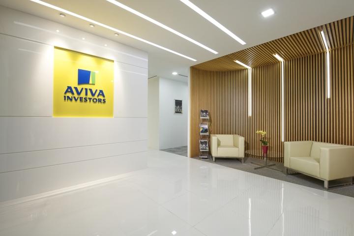 Corporate retail design blog for Design consultancy singapore