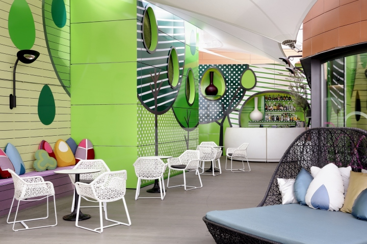 Lounge retail design blog - Garden center madrid ...