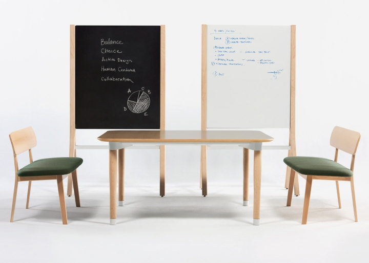 Office furniture collection by PearsonLloyd & Teknion » Retail ...