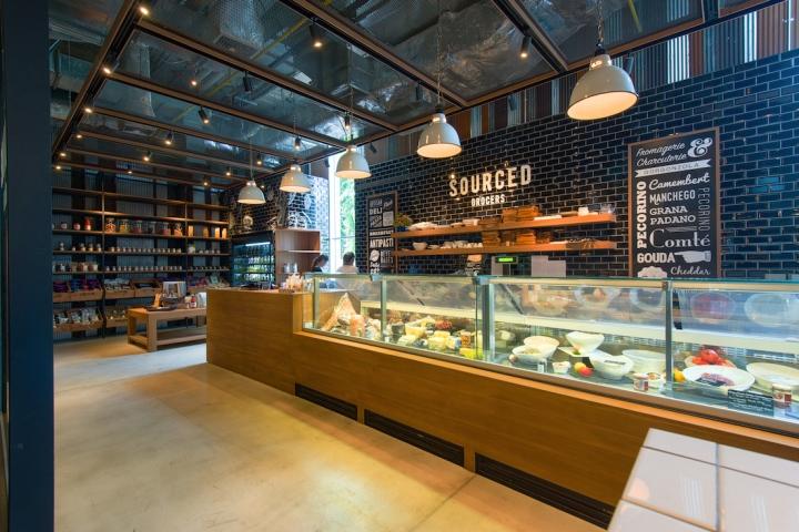 groceries Retail Design Blog