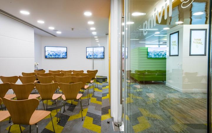 Reward Gateway Offices By Area Sq London Uk 187 Retail