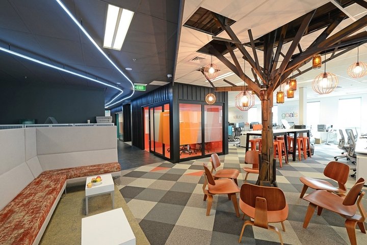 MYOB Office By Yellow 6 Design Auckland New Zealand