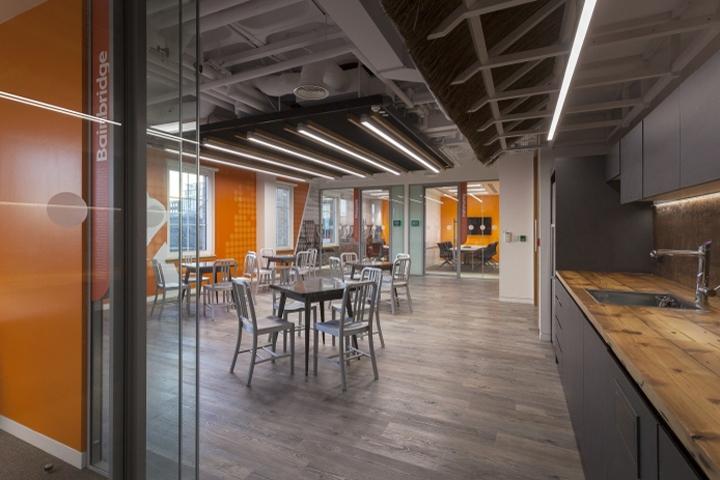Retail design blog for Interior design agency brighton