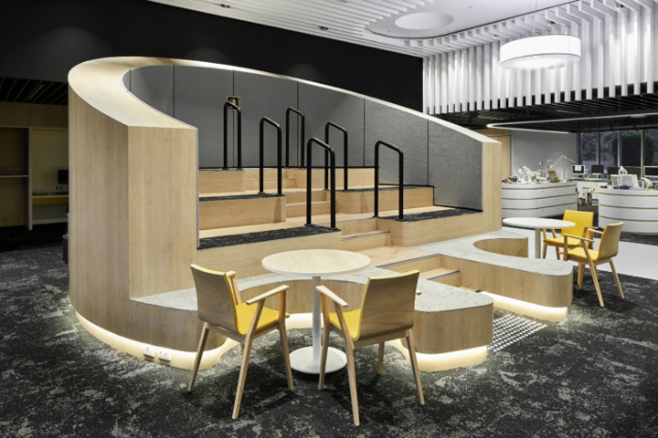Posted By Retail Design Blog On 2018 06 19